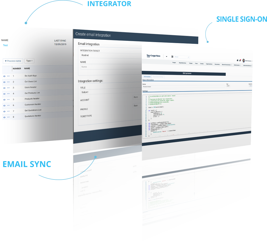 Integrator, single sign-on, email sync
